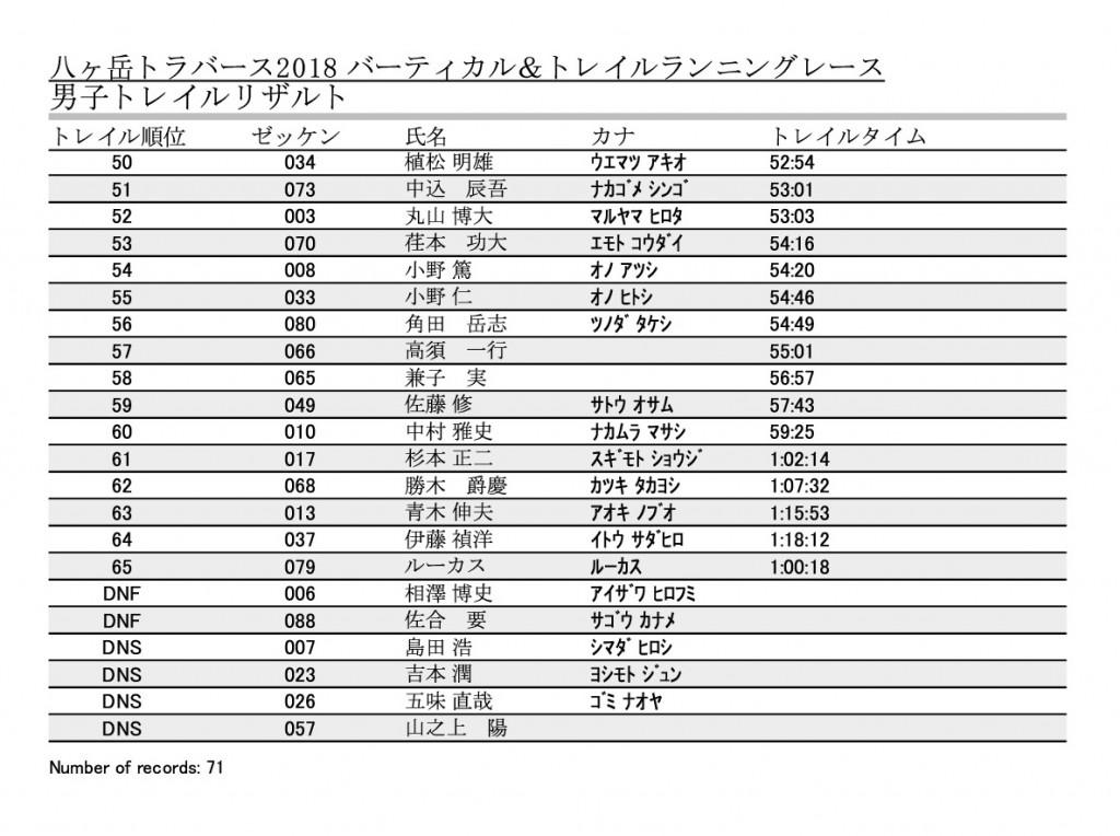 トレイル男子 (2)