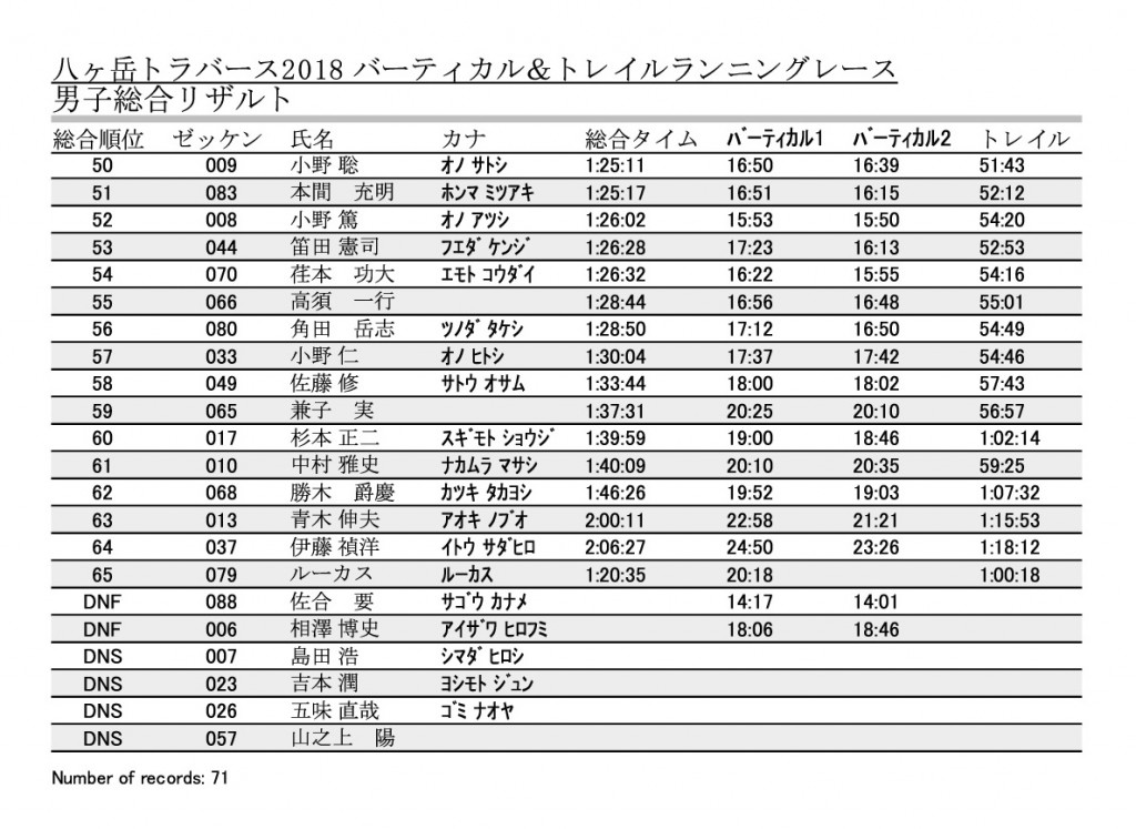 総合男子 (2) - コピー