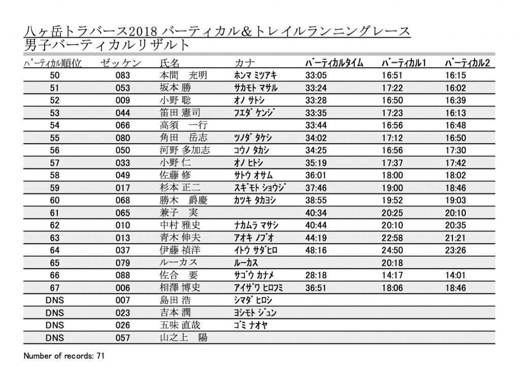 バーティカル男子 (2)